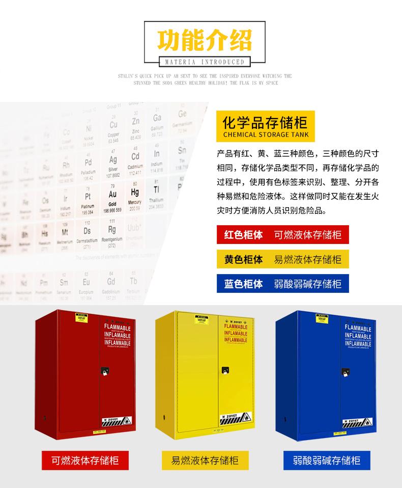 工业安全柜防火防爆安全柜危险品存储柜4-110加仑安全柜